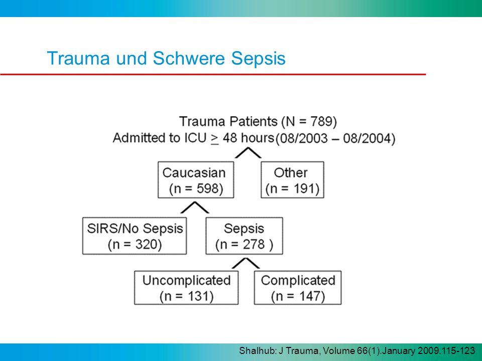 Trauma und Schwere Sepsis Shalhub: J Trauma, Volume 66(1).January 2009.115-123