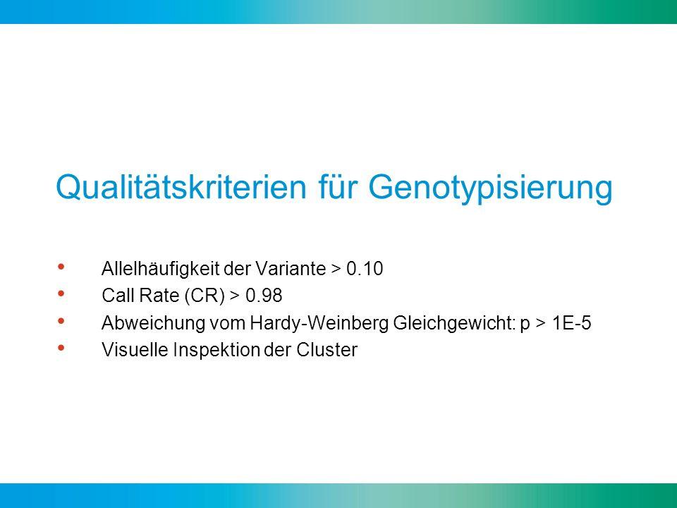 Qualitätskriterien für Genotypisierung Allelhäufigkeit der Variante > 0.10 Call Rate (CR) > 0.98 Abweichung vom Hardy-Weinberg Gleichgewicht: p > 1E-5