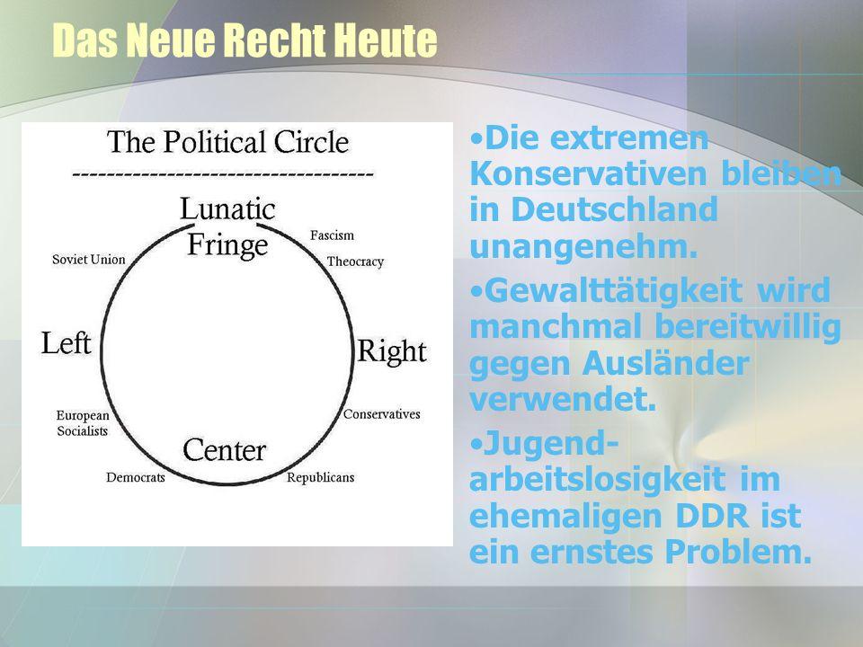 Das Neue Recht Heute Die extremen Konservativen bleiben in Deutschland unangenehm.