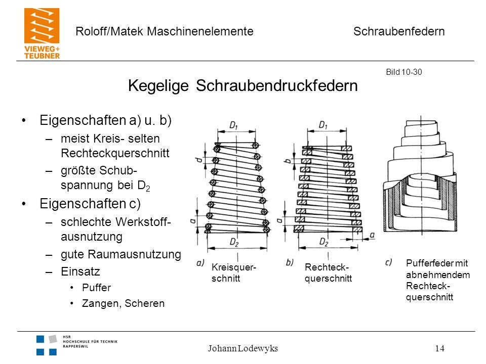Schraubenfedern Roloff/Matek Maschinenelemente Johann Lodewyks14 Kegelige Schraubendruckfedern Eigenschaften a) u. b) –meist Kreis- selten Rechteckque