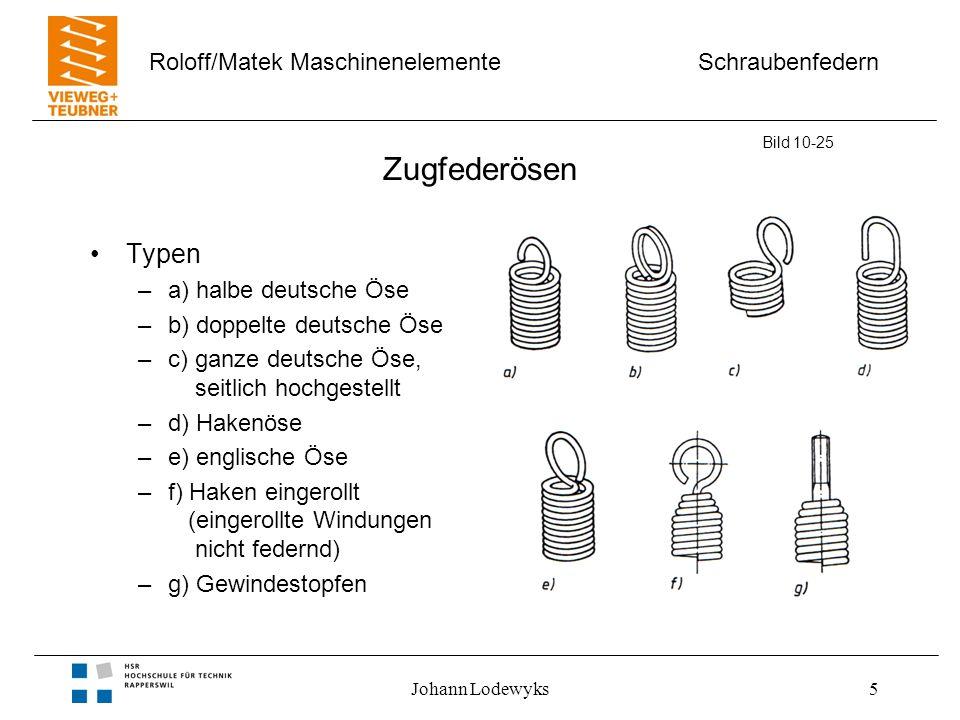 Schraubenfedern Roloff/Matek Maschinenelemente Johann Lodewyks5 Zugfederösen Typen –a) halbe deutsche Öse –b) doppelte deutsche Öse –c) ganze deutsche