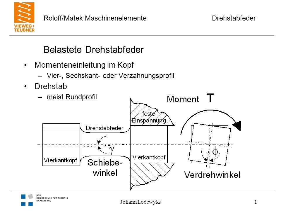 Drehstabfeder Roloff/Matek Maschinenelemente Johann Lodewyks1 Belastete Drehstabfeder Momenteneinleitung im Kopf –Vier-, Sechskant- oder Verzahnungspr