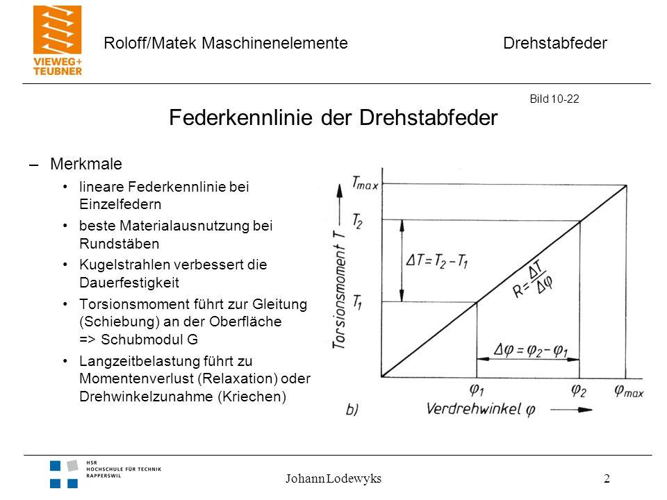 Drehstabfeder Roloff/Matek Maschinenelemente Johann Lodewyks3 Drehstabfeder –Merkmale Material –warmgewalzter, vergüteter Stahl (50CrV4) Proportionen –gleiche Lebensdauer für alle Bereiche mit: Bild 10-22