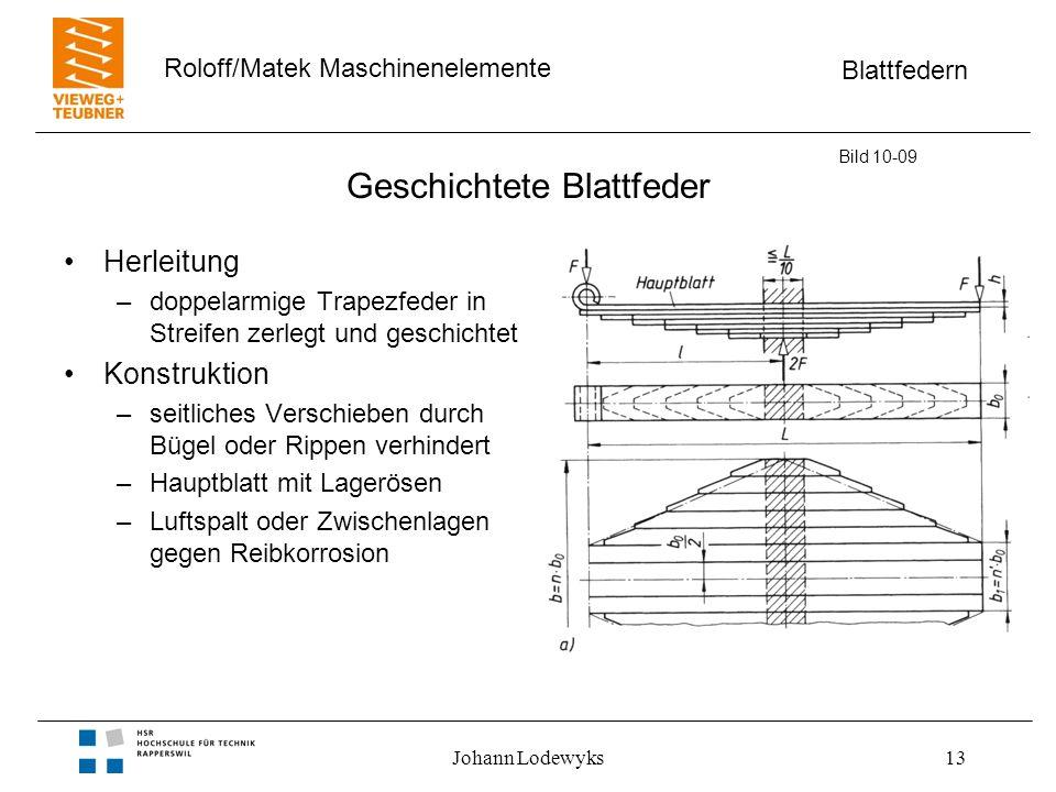 Blattfedern Roloff/Matek Maschinenelemente Johann Lodewyks13 Geschichtete Blattfeder Herleitung –doppelarmige Trapezfeder in Streifen zerlegt und gesc