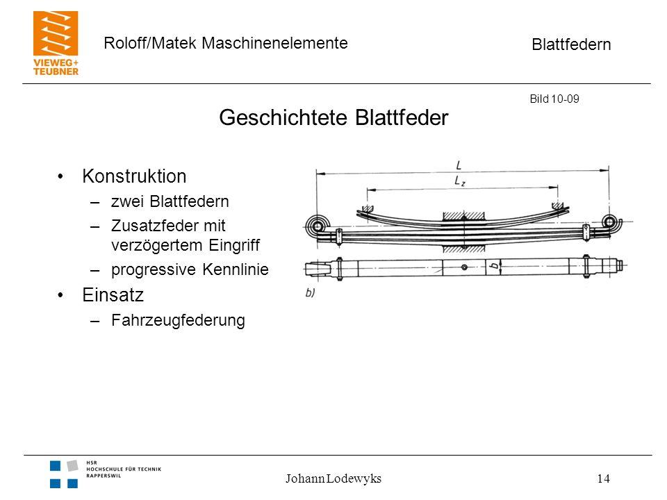 Blattfedern Roloff/Matek Maschinenelemente Johann Lodewyks14 Geschichtete Blattfeder Konstruktion –zwei Blattfedern –Zusatzfeder mit verzögertem Eingr