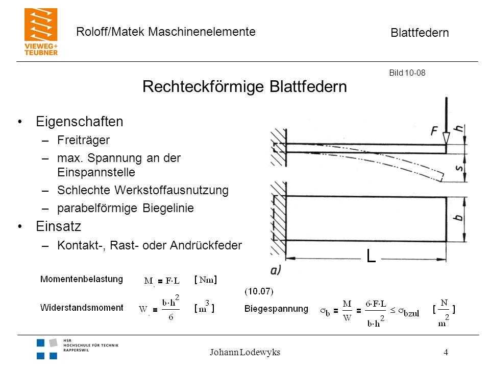 Blattfedern Roloff/Matek Maschinenelemente Johann Lodewyks4 Rechteckförmige Blattfedern Eigenschaften –Freiträger –max. Spannung an der Einspannstelle