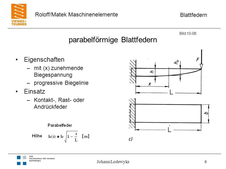 Blattfedern Roloff/Matek Maschinenelemente Johann Lodewyks6 parabelförmige Blattfedern Eigenschaften –mit (x) zunehmende Biegespannung –progressive Bi