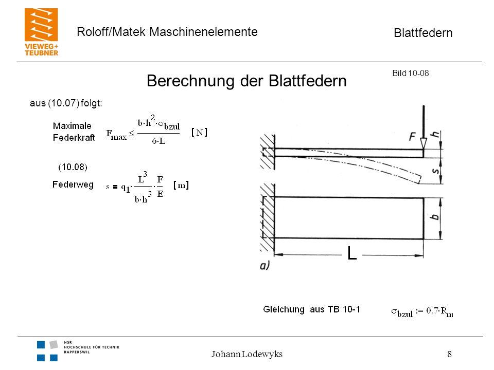 Blattfedern Roloff/Matek Maschinenelemente Johann Lodewyks8 Berechnung der Blattfedern Bild 10-08 aus (10.07) folgt:
