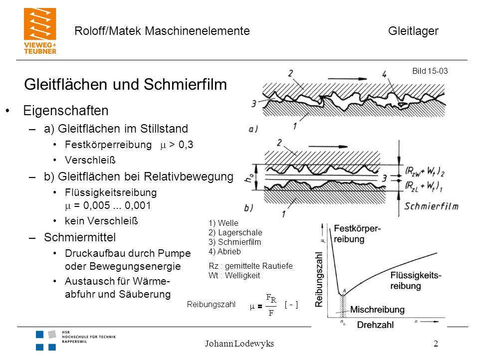 Gleitlager Roloff/Matek Maschinenelemente Johann Lodewyks2 Gleitflächen und Schmierfilm Eigenschaften –a) Gleitflächen im Stillstand Festkörperreibung