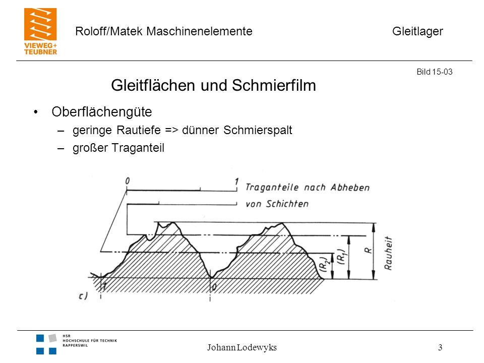Gleitlager Roloff/Matek Maschinenelemente Johann Lodewyks3 Gleitflächen und Schmierfilm Oberflächengüte –geringe Rautiefe => dünner Schmierspalt –groß