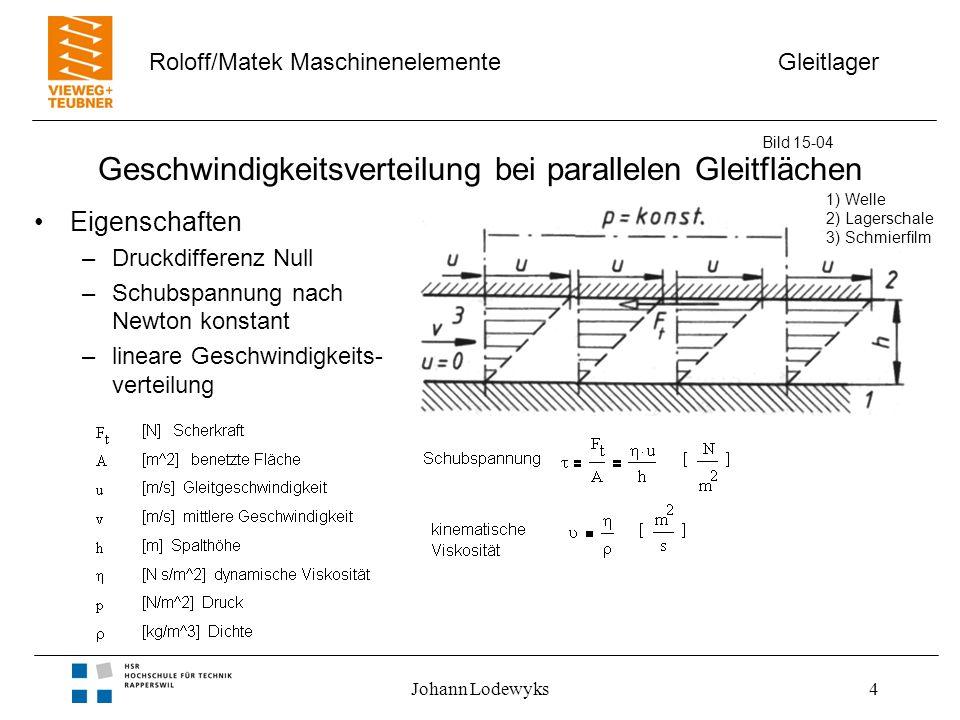 Gleitlager Roloff/Matek Maschinenelemente Johann Lodewyks4 Geschwindigkeitsverteilung bei parallelen Gleitflächen Eigenschaften –Druckdifferenz Null –