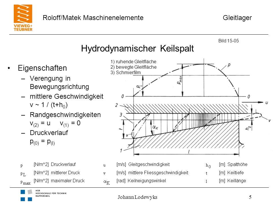 Gleitlager Roloff/Matek Maschinenelemente Johann Lodewyks5 Hydrodynamischer Keilspalt Eigenschaften –Verengung in Bewegungsrichtung –mittlere Geschwin