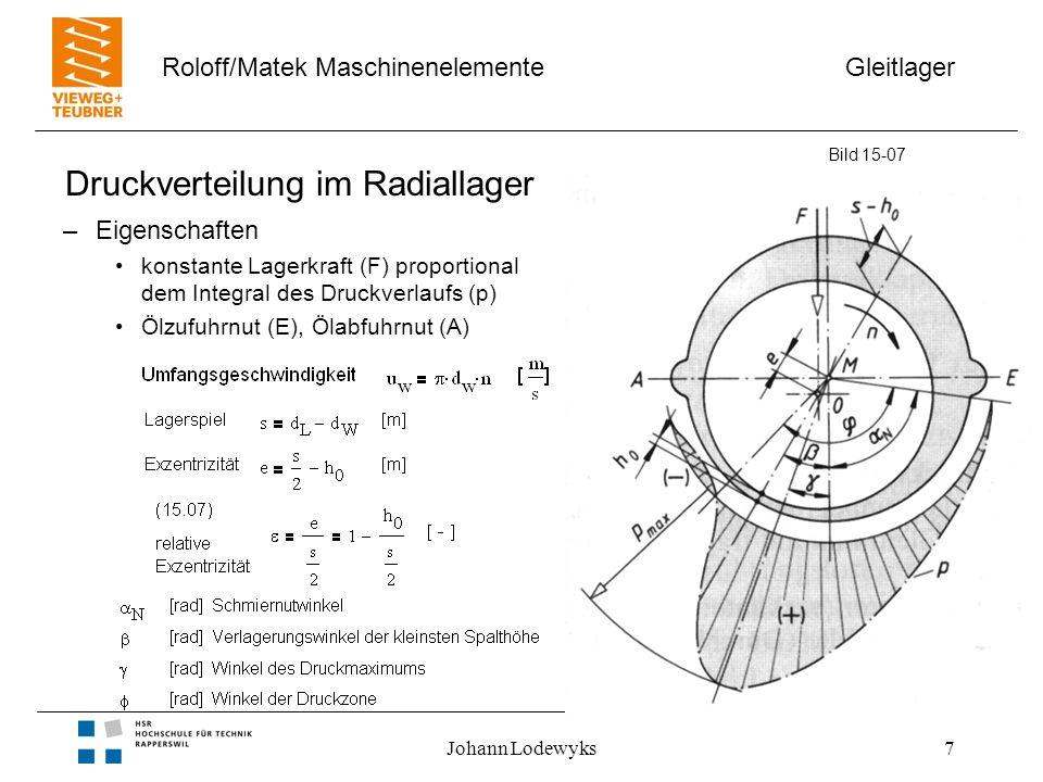 Gleitlager Roloff/Matek Maschinenelemente Johann Lodewyks7 Druckverteilung im Radiallager –Eigenschaften konstante Lagerkraft (F) proportional dem Int