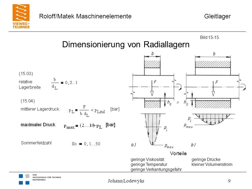 Gleitlager Roloff/Matek Maschinenelemente Johann Lodewyks9 Dimensionierung von Radiallagern Bild 15-15 geringe Viskosität geringe Temperatur geringe V