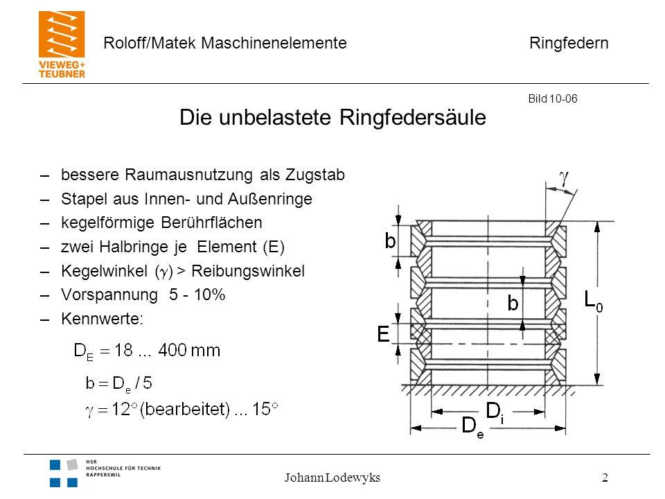 Ringfedern Roloff/Matek Maschinenelemente Johann Lodewyks2 Die unbelastete Ringfedersäule –bessere Raumausnutzung als Zugstab –Stapel aus Innen- und A