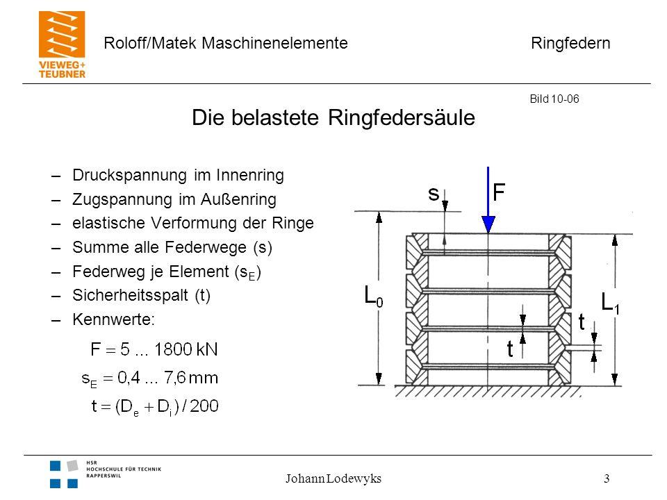Ringfedern Roloff/Matek Maschinenelemente Johann Lodewyks3 Die belastete Ringfedersäule –Druckspannung im Innenring –Zugspannung im Außenring –elastis