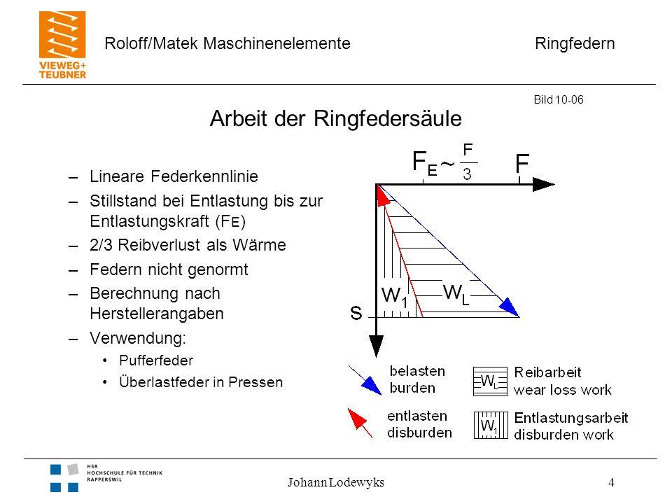 Ringfedern Roloff/Matek Maschinenelemente Johann Lodewyks4 Arbeit der Ringfedersäule –Lineare Federkennlinie –Stillstand bei Entlastung bis zur Entlas