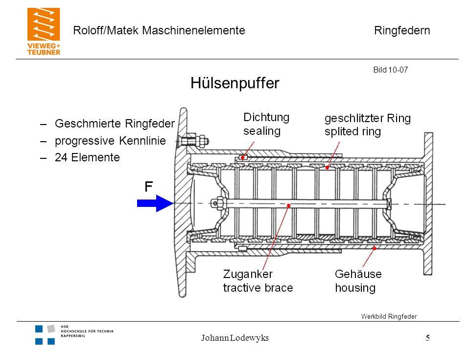 Ringfedern Roloff/Matek Maschinenelemente Johann Lodewyks5 Hülsenpuffer –Geschmierte Ringfeder –progressive Kennlinie –24 Elemente Werkbild Ringfeder
