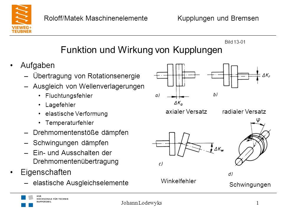 Kupplungen und Bremsen Roloff/Matek Maschinenelemente Johann Lodewyks1 Funktion und Wirkung von Kupplungen Aufgaben –Übertragung von Rotationsenergie