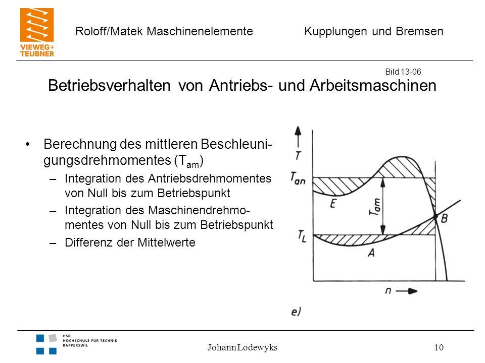Kupplungen und Bremsen Roloff/Matek Maschinenelemente Johann Lodewyks10 Betriebsverhalten von Antriebs- und Arbeitsmaschinen Berechnung des mittleren