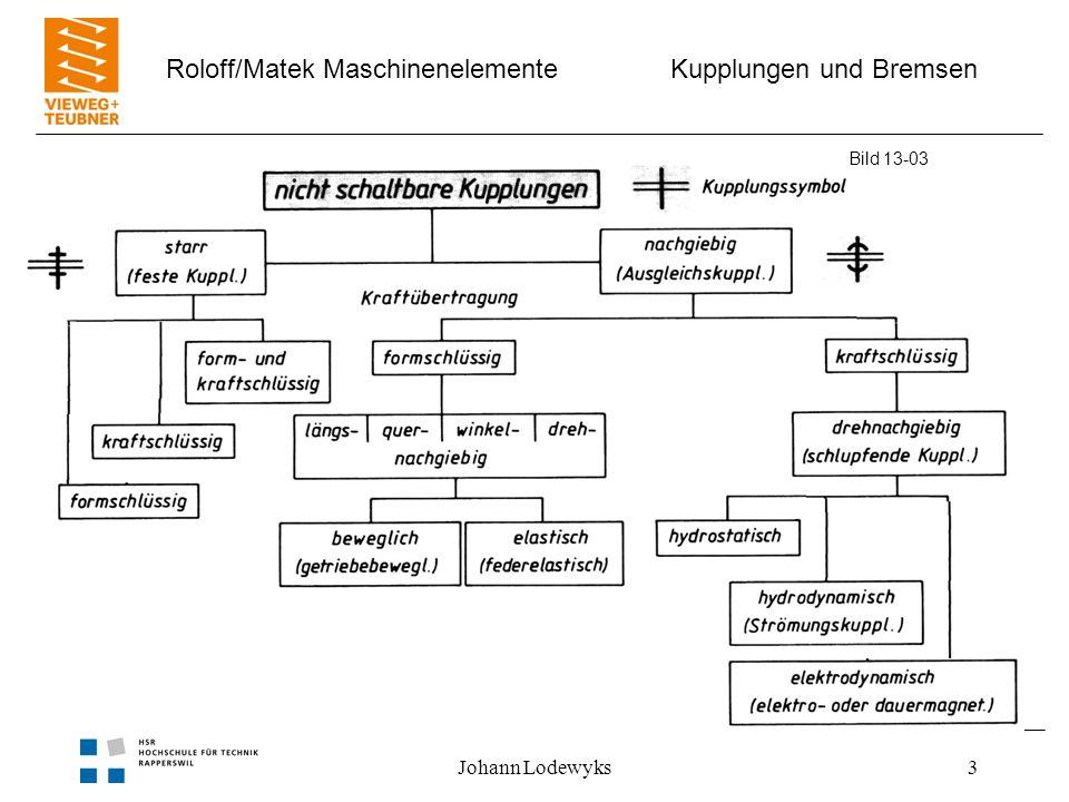 Kupplungen und Bremsen Roloff/Matek Maschinenelemente Johann Lodewyks3 Bild 13-03