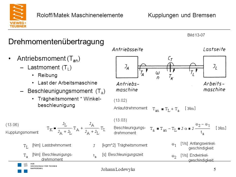 Kupplungen und Bremsen Roloff/Matek Maschinenelemente Johann Lodewyks5 Drehmomentenübertragung Antriebsmoment (T an ) –Lastmoment (T L ) Reibung Last
