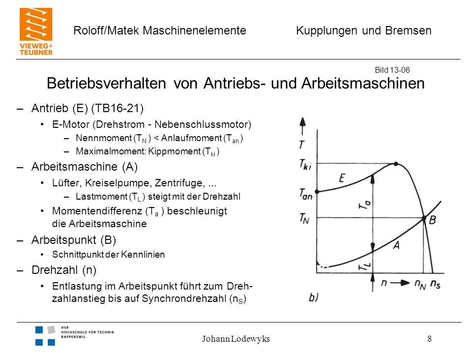 Kupplungen und Bremsen Roloff/Matek Maschinenelemente Johann Lodewyks8 Betriebsverhalten von Antriebs- und Arbeitsmaschinen –Antrieb (E) (TB16-21) E-M