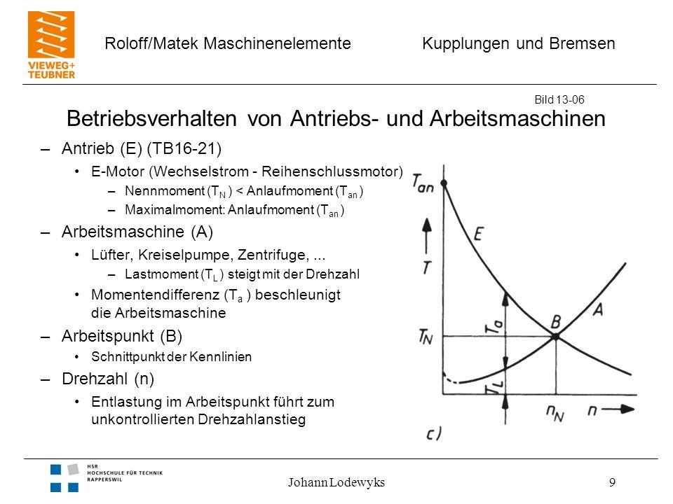 Kupplungen und Bremsen Roloff/Matek Maschinenelemente Johann Lodewyks9 Betriebsverhalten von Antriebs- und Arbeitsmaschinen –Antrieb (E) (TB16-21) E-M