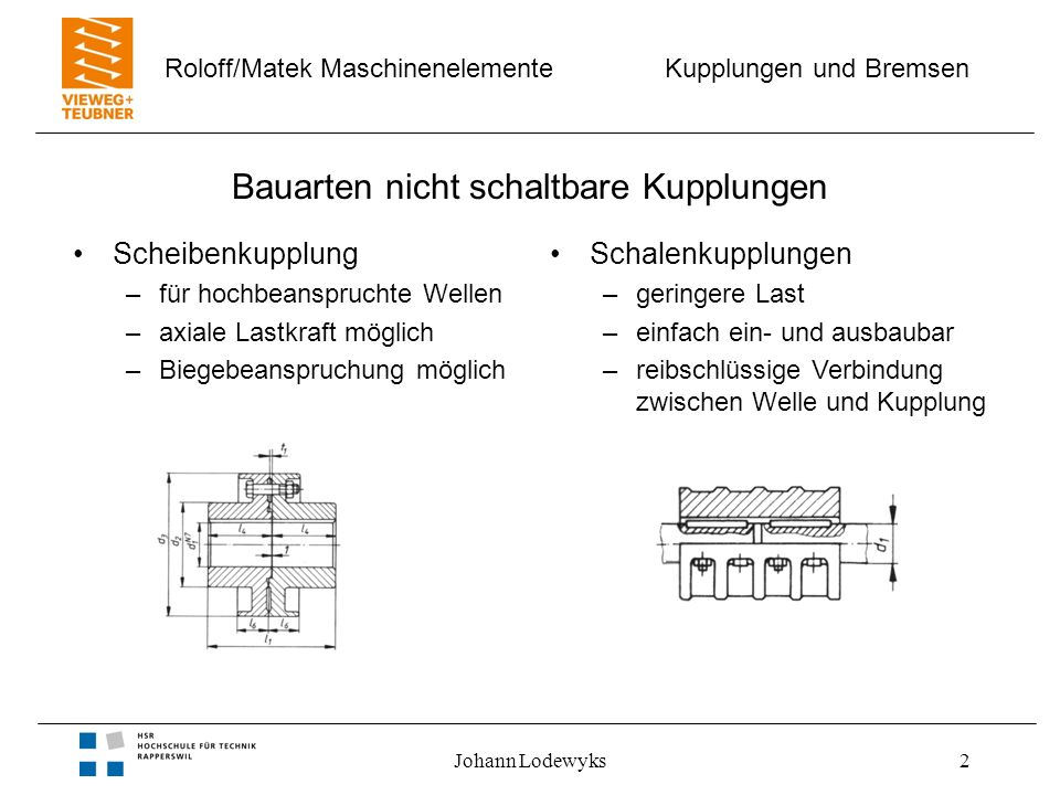 Kupplungen und Bremsen Roloff/Matek Maschinenelemente Johann Lodewyks2 Bauarten nicht schaltbare Kupplungen Scheibenkupplung –für hochbeanspruchte Wellen –axiale Lastkraft möglich –Biegebeanspruchung möglich Schalenkupplungen –geringere Last –einfach ein- und ausbaubar –reibschlüssige Verbindung zwischen Welle und Kupplung