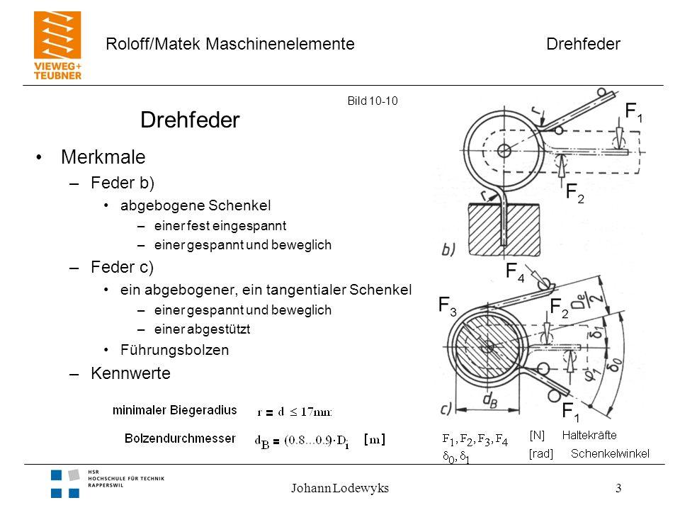 Drehfeder Roloff/Matek Maschinenelemente Johann Lodewyks3 Drehfeder Merkmale –Feder b) abgebogene Schenkel –einer fest eingespannt –einer gespannt und