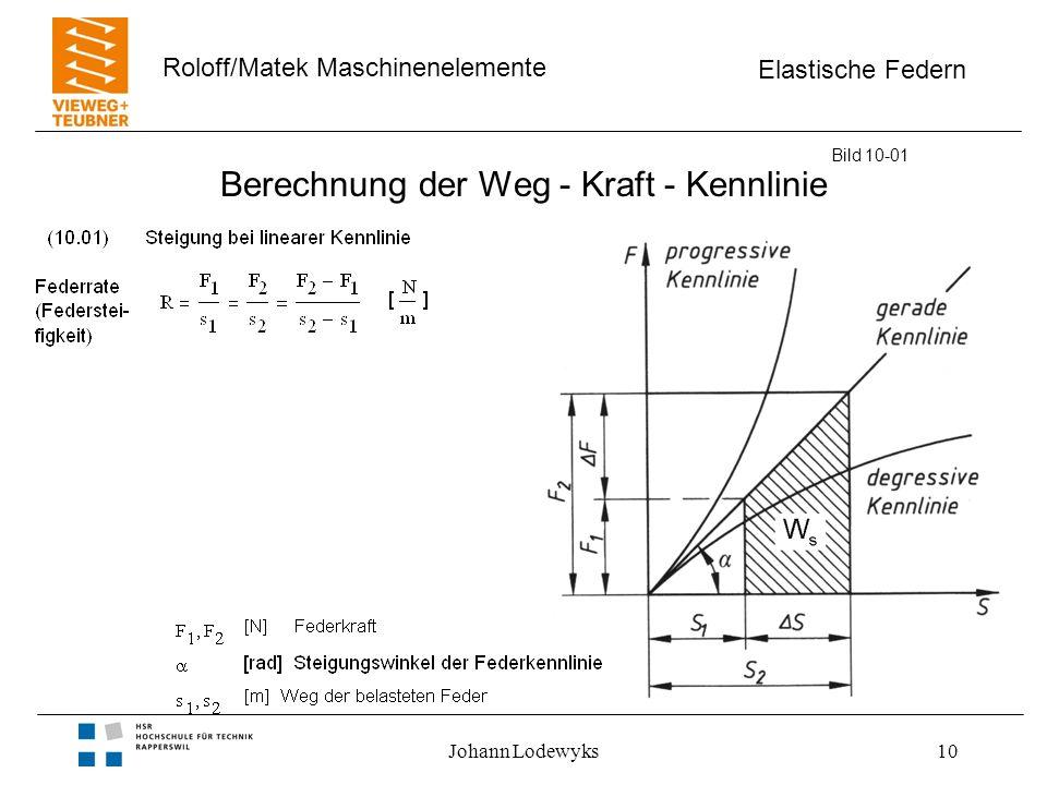 Elastische Federn Roloff/Matek Maschinenelemente Johann Lodewyks10 Berechnung der Weg - Kraft - Kennlinie Bild 10-01