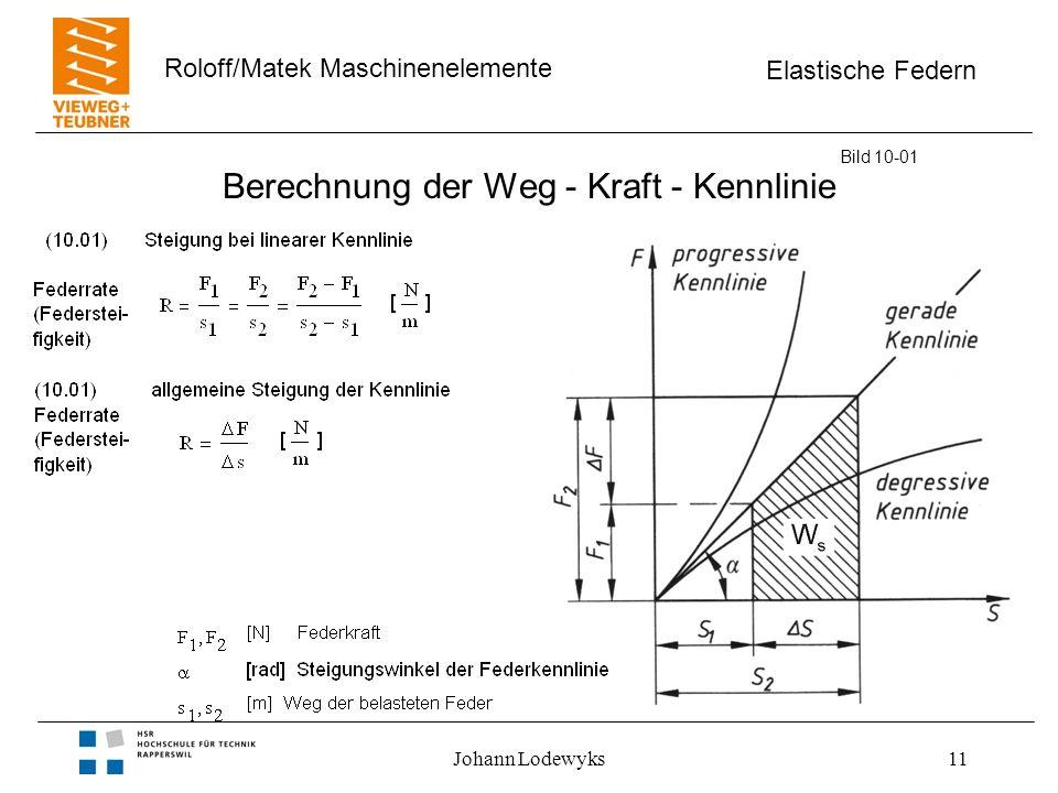 Elastische Federn Roloff/Matek Maschinenelemente Johann Lodewyks11 Berechnung der Weg - Kraft - Kennlinie Bild 10-01