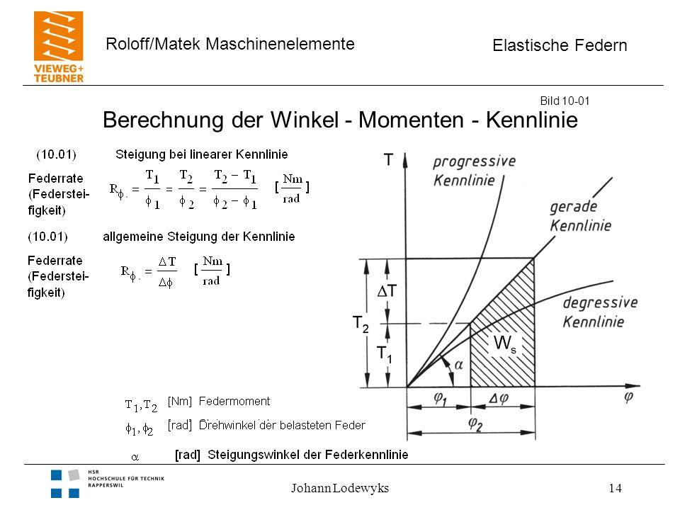 Elastische Federn Roloff/Matek Maschinenelemente Johann Lodewyks14 Berechnung der Winkel - Momenten - Kennlinie Bild 10-01