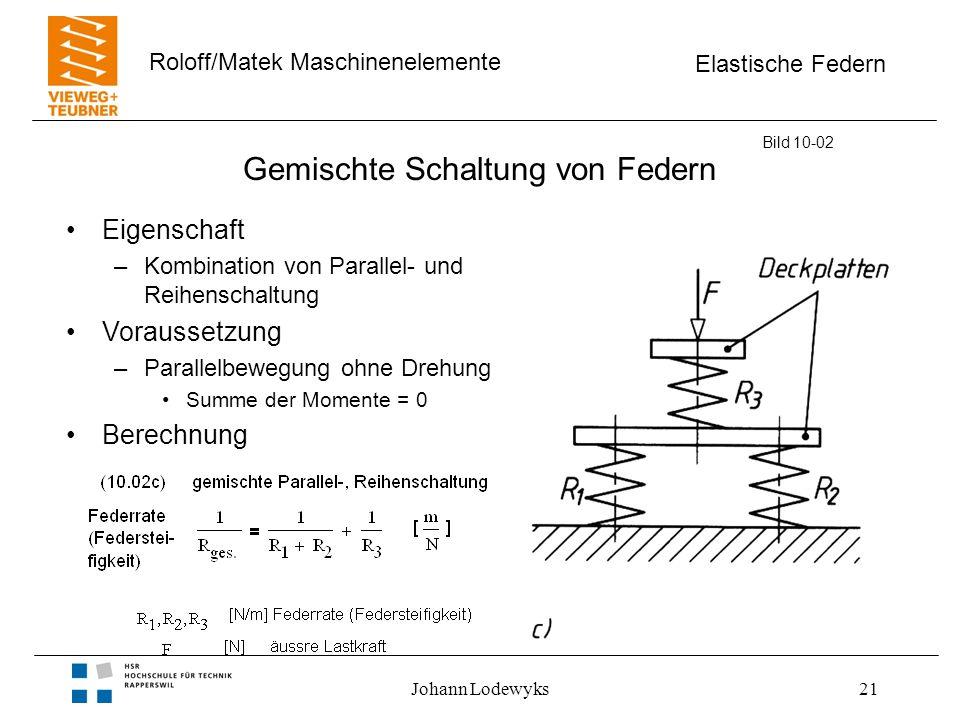 Elastische Federn Roloff/Matek Maschinenelemente Johann Lodewyks21 Gemischte Schaltung von Federn Bild 10-02 Eigenschaft –Kombination von Parallel- und Reihenschaltung Voraussetzung –Parallelbewegung ohne Drehung Summe der Momente = 0 Berechnung