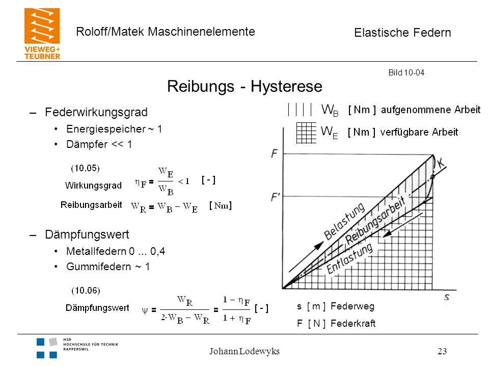 Elastische Federn Roloff/Matek Maschinenelemente Johann Lodewyks23 Reibungs - Hysterese –Federwirkungsgrad Energiespeicher ~ 1 Dämpfer << 1 Bild 10-04 –Dämpfungswert Metallfedern 0...