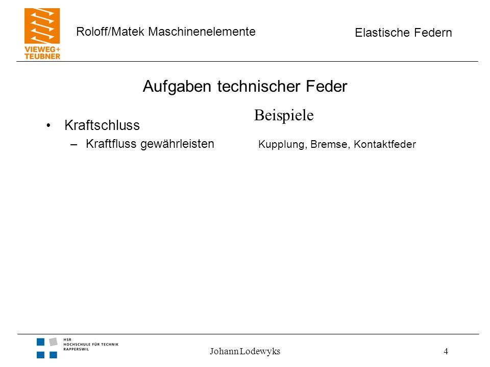Elastische Federn Roloff/Matek Maschinenelemente Johann Lodewyks5 Aufgaben technischer Feder Kraftschluss –Kraftfluss gewährleisten Energiespeicher –gesteuerte Rückfederung Beispiele Kupplung, Bremse, Kontaktfeder Federmotor, Ventiltrieb