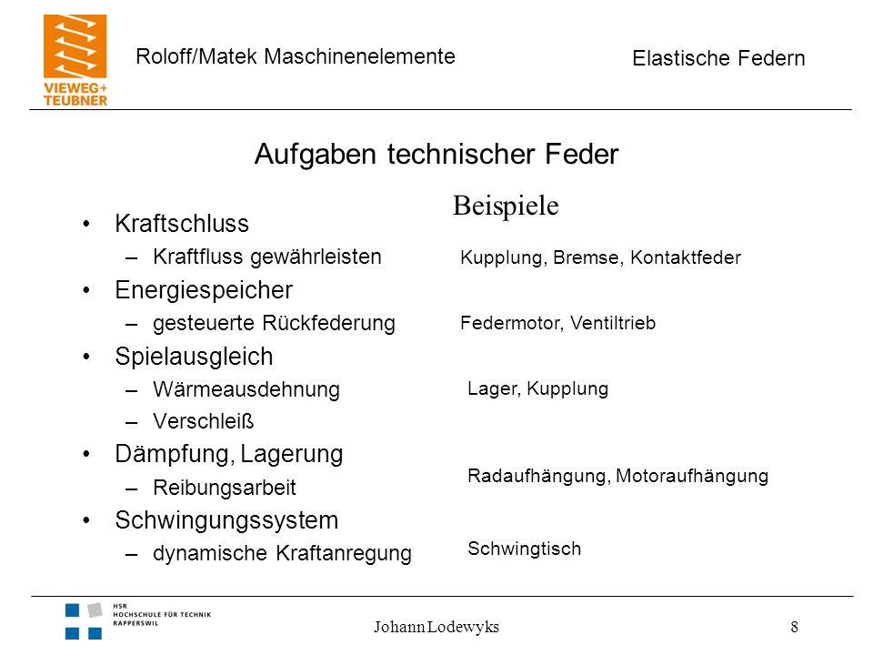 Elastische Federn Roloff/Matek Maschinenelemente Johann Lodewyks19 Serienschaltung von Federn Bild 10-02 Eigenschaft –gleiche Kraft (F) in allen Federn Voraussetzung –Parallelbewegung ohne Drehung Summe der Momente = 0 Berechnung