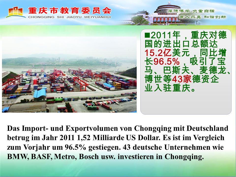 2011 15.2 96.5% 43 Das Import- und Exportvolumen von Chongqing mit Deutschland betrug im Jahr 2011 1,52 Milliarde US Dollar.