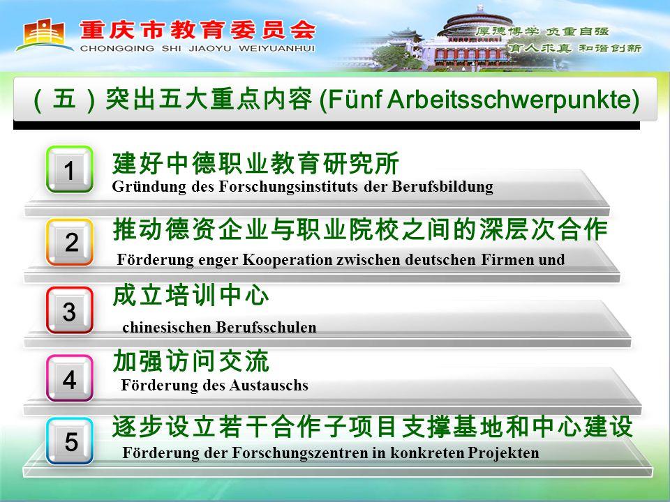 (Fünf Arbeitsschwerpunkte) 2 3 4 5 1 Gründung des Forschungsinstituts der Berufsbildung Förderung enger Kooperation zwischen deutschen Firmen und chinesischen Berufsschulen Förderung des Austauschs Förderung der Forschungszentren in konkreten Projekten