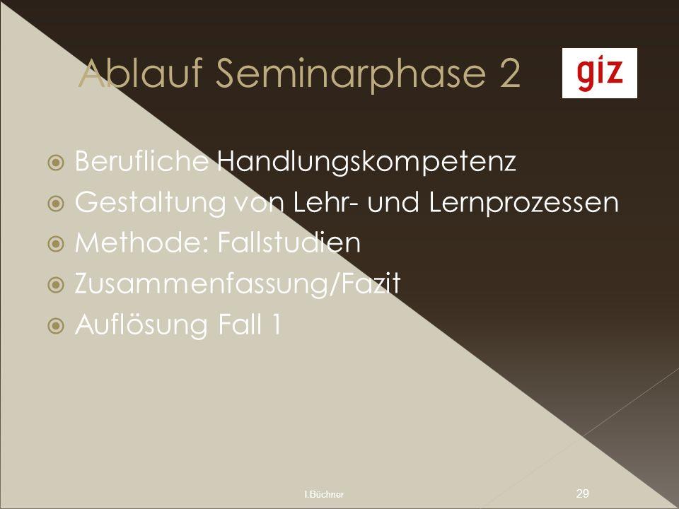 I.Büchner 29 Ablauf Seminarphase 2 Berufliche Handlungskompetenz Gestaltung von Lehr- und Lernprozessen Methode: Fallstudien Zusammenfassung/Fazit Auf
