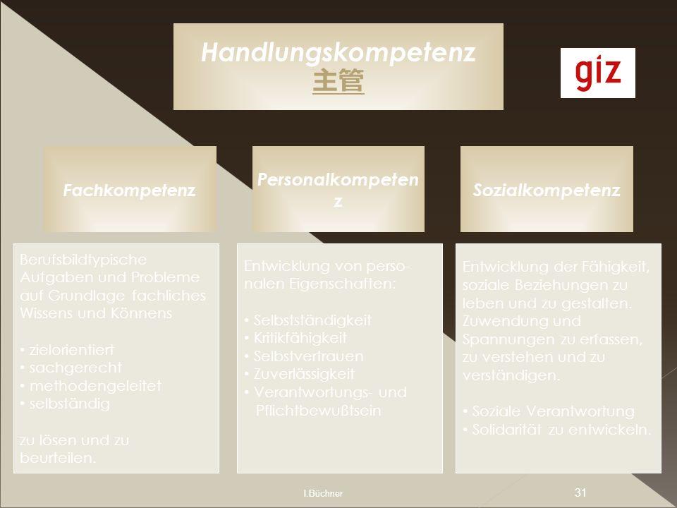 I.Büchner 31 Handlungskompetenz Fachkompetenz Personalkompeten z Sozialkompetenz Berufsbildtypische Aufgaben und Probleme auf Grundlage fachliches Wis