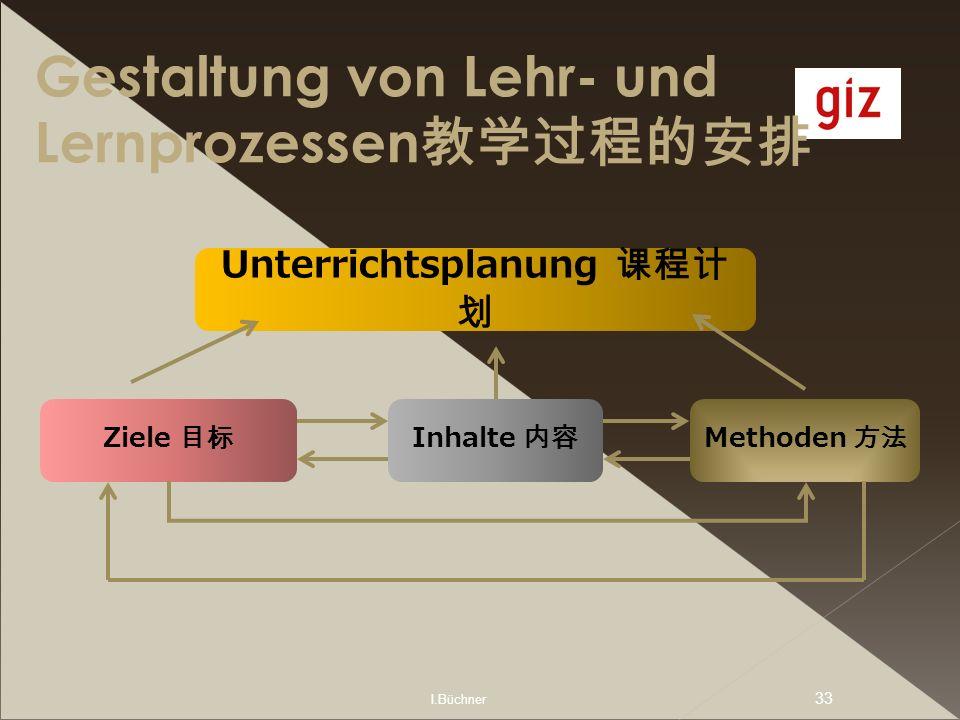 I.Büchner 33 Gestaltung von Lehr- und Lernprozessen Unterrichtsplanung Ziele Inhalte Methoden