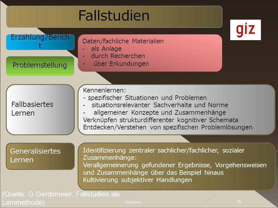 I.Büchner 35 Fallstudien Erzählung/Bericht Problemstellung Daten/fachliche Materialien -als Anlage -durch Recherchen - über Erkundungen Fallbasiertes