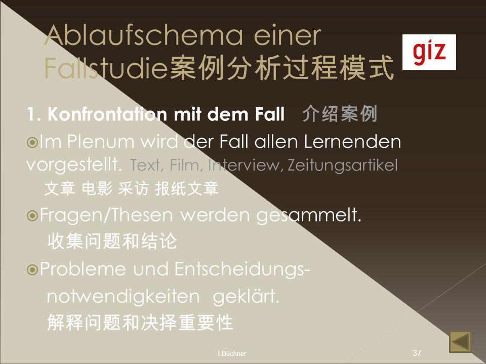 I.Büchner 37 Ablaufschema einer Fallstudie 1. Konfrontation mit dem Fall Im Plenum wird der Fall allen Lernenden vorgestellt. Text, Film, Interview, Z