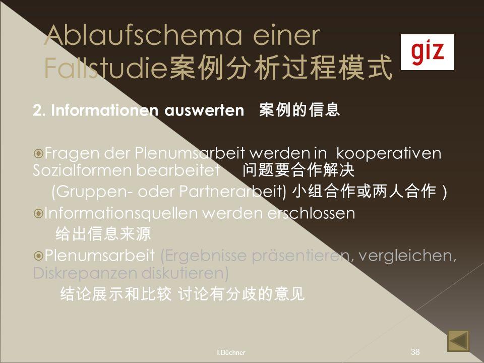 I.Büchner 38 Ablaufschema einer Fallstudie 2. Informationen auswerten Fragen der Plenumsarbeit werden in kooperativen Sozialformen bearbeitet (Gruppen