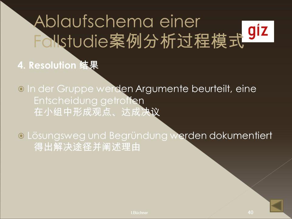 I.Büchner 40 Ablaufschema einer Fallstudie 4. Resolution In der Gruppe werden Argumente beurteilt, eine Entscheidung getroffen Lösungsweg und Begründu