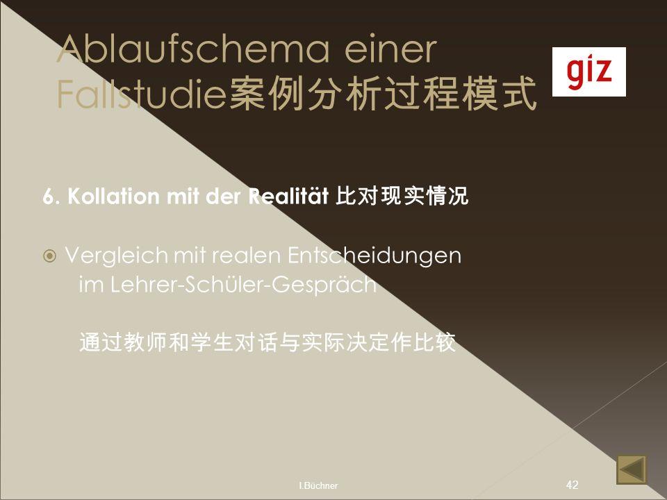 I.Büchner 42 Ablaufschema einer Fallstudie 6. Kollation mit der Realität Vergleich mit realen Entscheidungen im Lehrer-Schüler-Gespräch