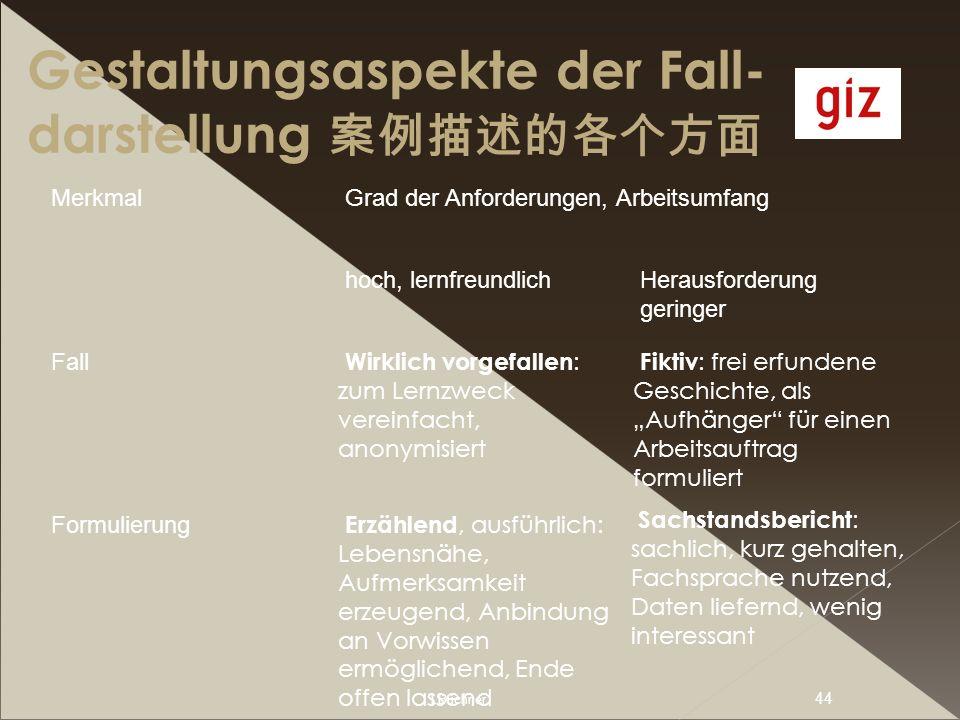 I.Büchner 44 Gestaltungsaspekte der Fall- darstellung MerkmalGrad der Anforderungen, Arbeitsumfang hoch, lernfreundlichHerausforderung geringer Fall W