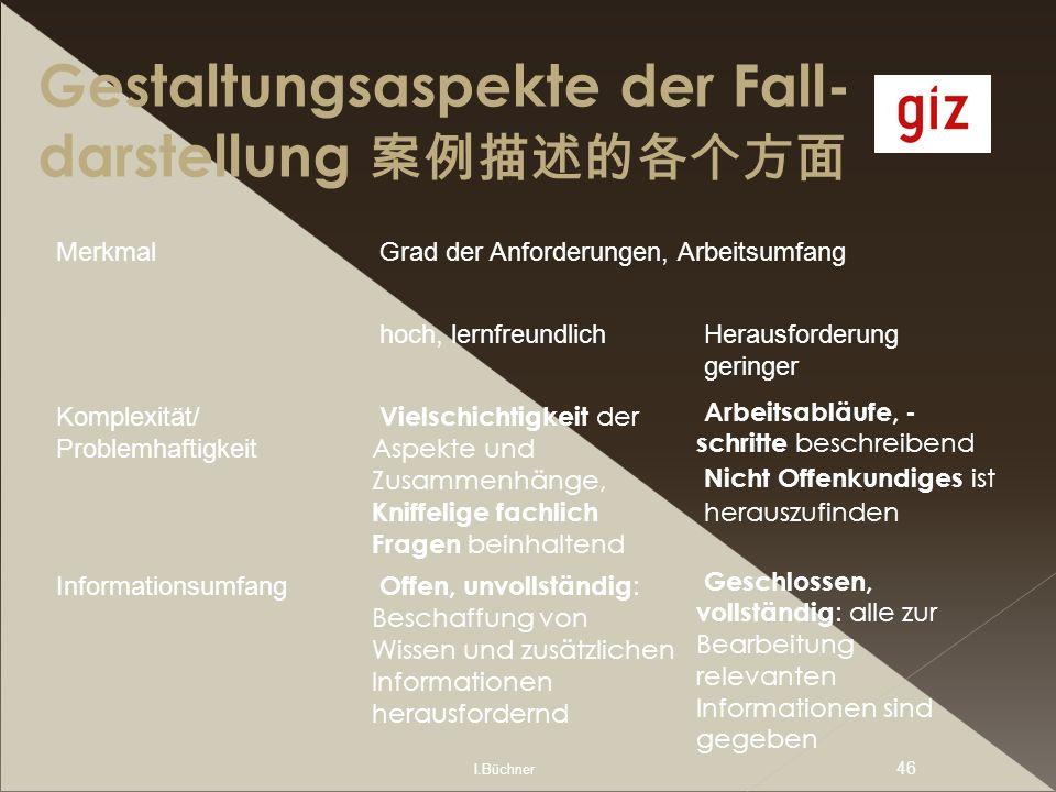 I.Büchner 46 MerkmalGrad der Anforderungen, Arbeitsumfang hoch, lernfreundlichHerausforderung geringer Komplexität/ Problemhaftigkeit Vielschichtigkei
