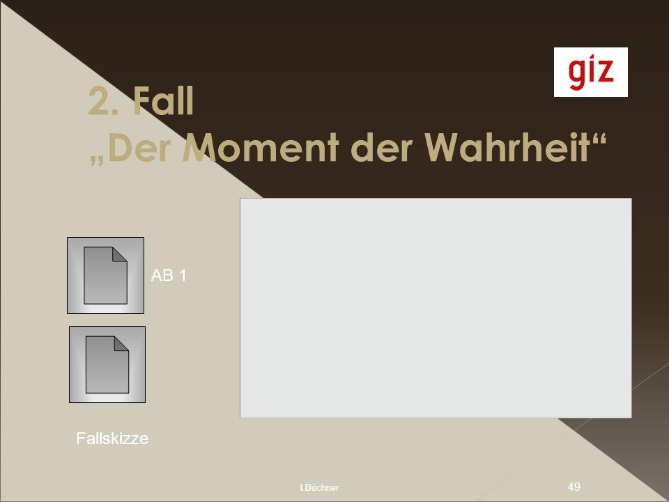 I.Büchner 49 2. Fall Der Moment der Wahrheit AB 1 Fallskizze